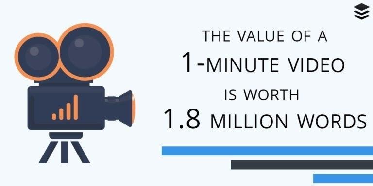 1-minute-video-worth-1.8-million-words-BlueFX