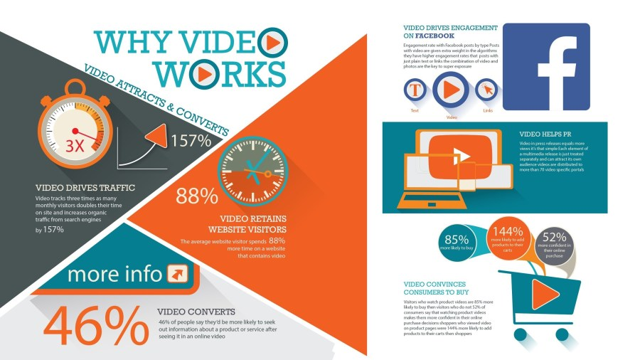 why-video-works-bluefx