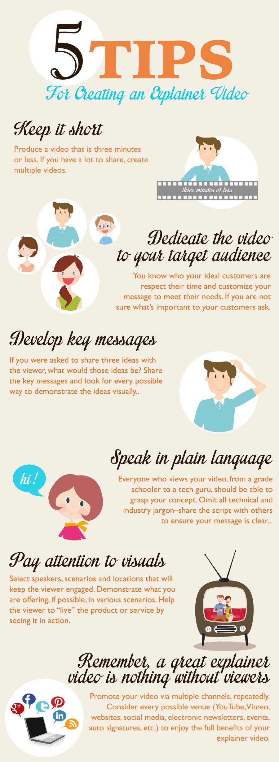 5-tips-for-creating-an-explainer-video-BlueFX
