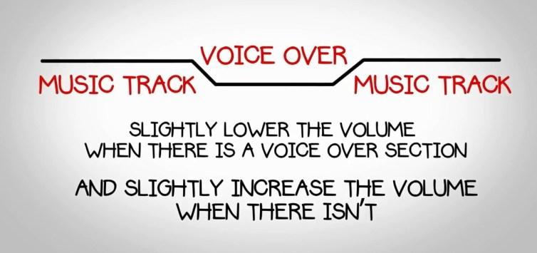 music-track